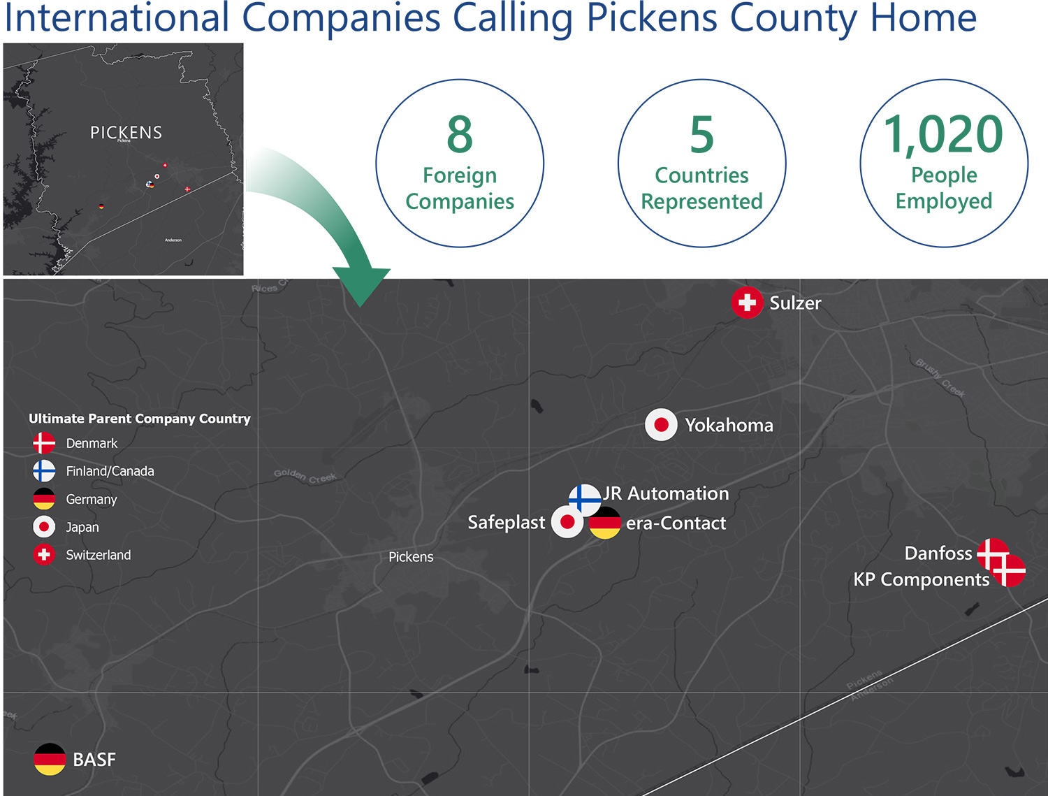 Pickens County International Infographic